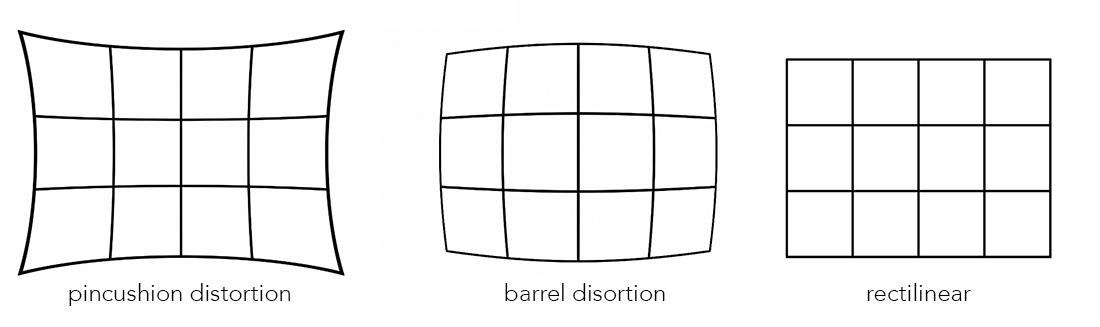 Tips: Correcting Lens Distortion » Beau Mitchell Australian